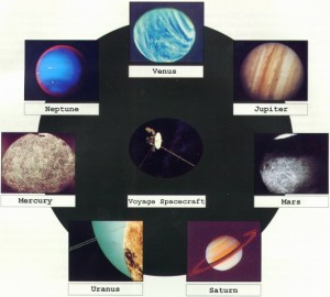 Focusmagplanets